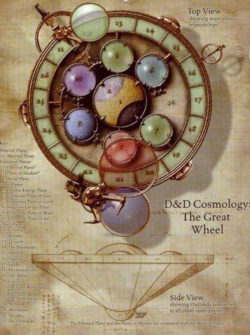 File:Great Wheel.jpg