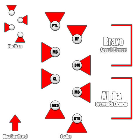 File:Formation - Staggered Column - New.jpg