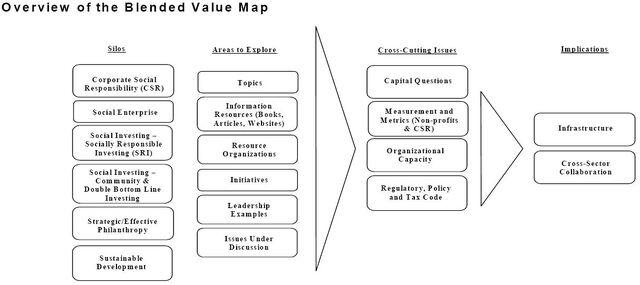 File:Blended Value Map.jpg
