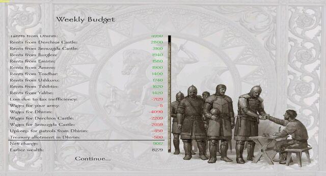File:Weekly budget.jpg
