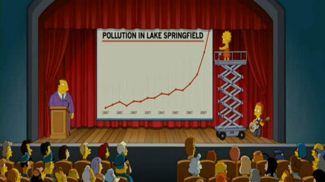 File:The Simpsons Move (0504).jpg