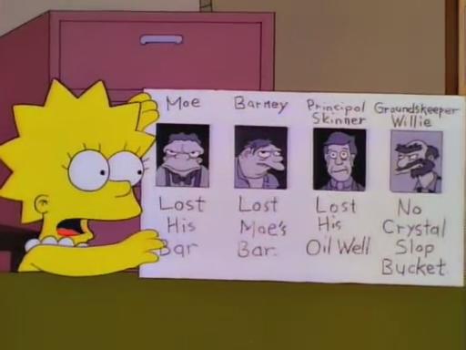 File:Who Shot Mr. Burns, Part Two 43.JPG