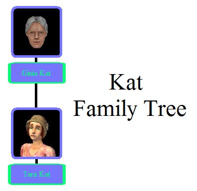 Kat Family Tree