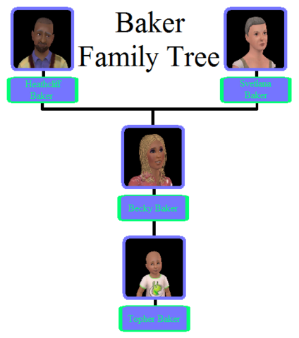 File:Baker Family Tree (Sunset Valley).png