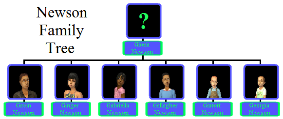File:Newson Family Tree.png