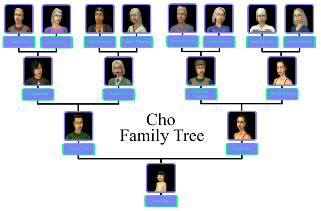File:Cho Family Tree.png