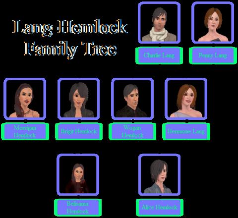Lang-Hemlock Family Tree