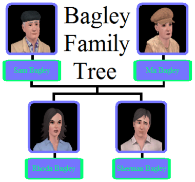 Bagley Family Tree