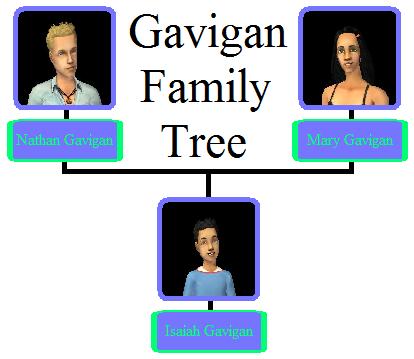 File:Gavigan Family Tree.png