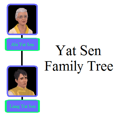 Yat Sen Family Tree