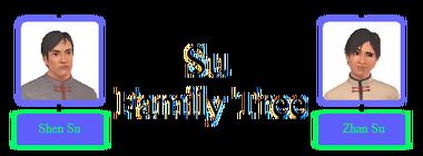 Su Family Tree (Shang Simla)
