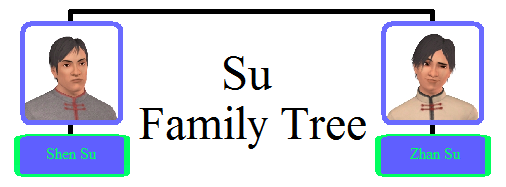 File:Su Family Tree (Shang Simla).png