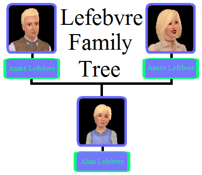 File:Lefebvre Family Tree.png