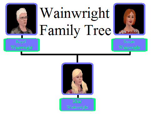 File:Wainwright Family Tree.png