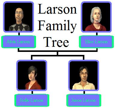 Larson Family Tree