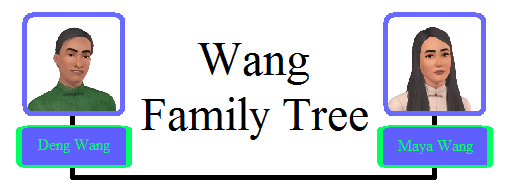File:Wang Family Tree.png