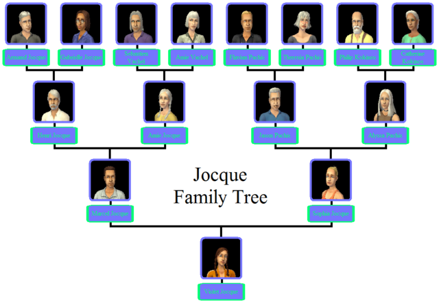 File:Jocque Family Tree.png