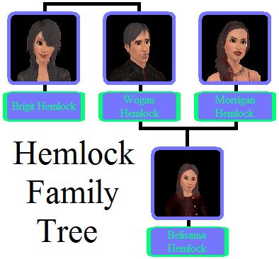 Hemlock Family Tree