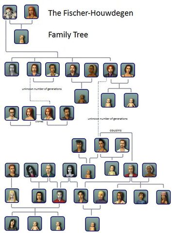 File:Fischer-Houwdegen Family Tree.jpg