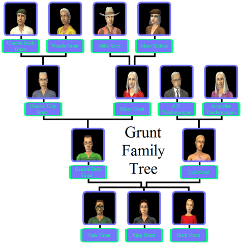 File:Grunt Family Tree.png