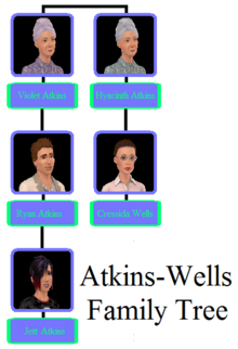 Atkins-Wells Family Tree.png