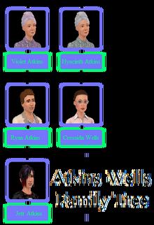 Atkins-Wells Family Tree
