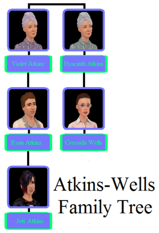 File:Atkins-Wells Family Tree.png