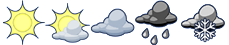 Weather interest.png