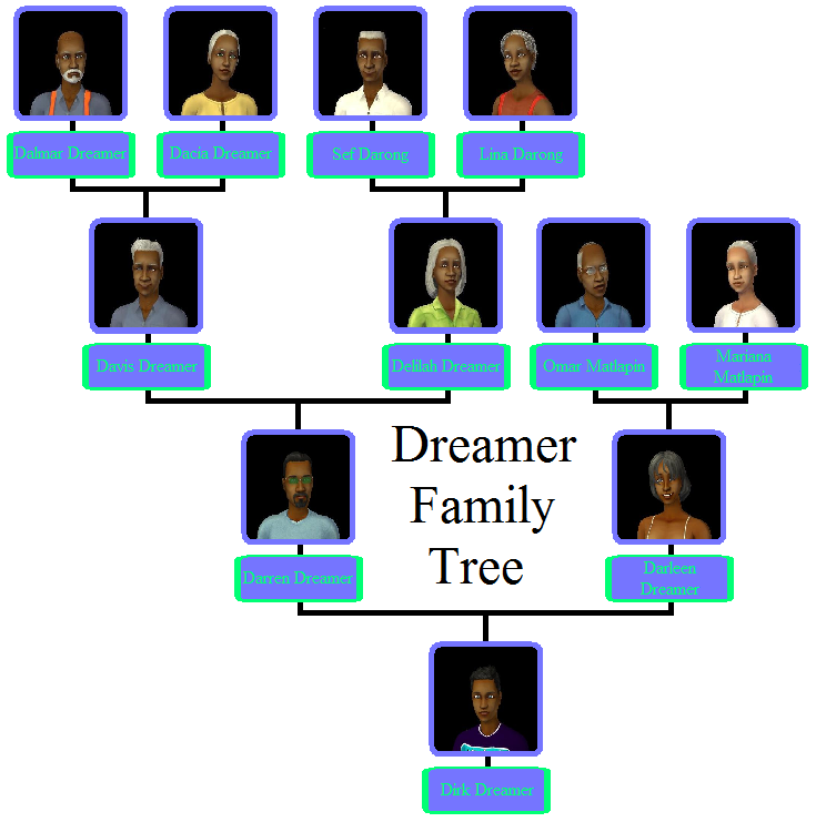 Dreamer Family The Sims Wiki Fandom Powered By Wikia
