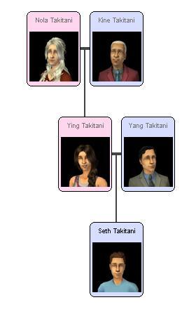 File:Takitani Family.jpg