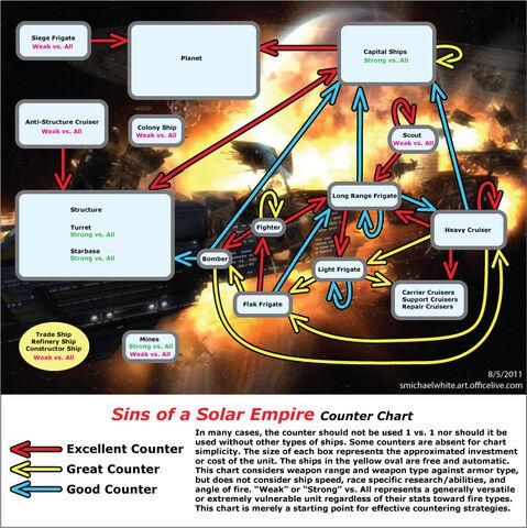 File:Sins-Counters.jpg