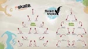 File:Skate flickit.jpg
