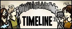 File:Timeline.png