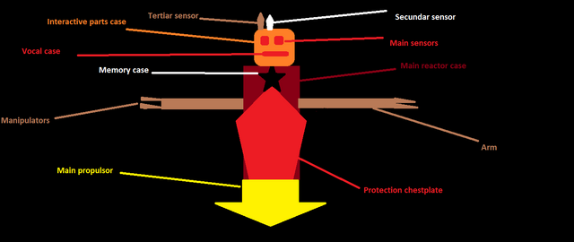 File:Robot structure.png