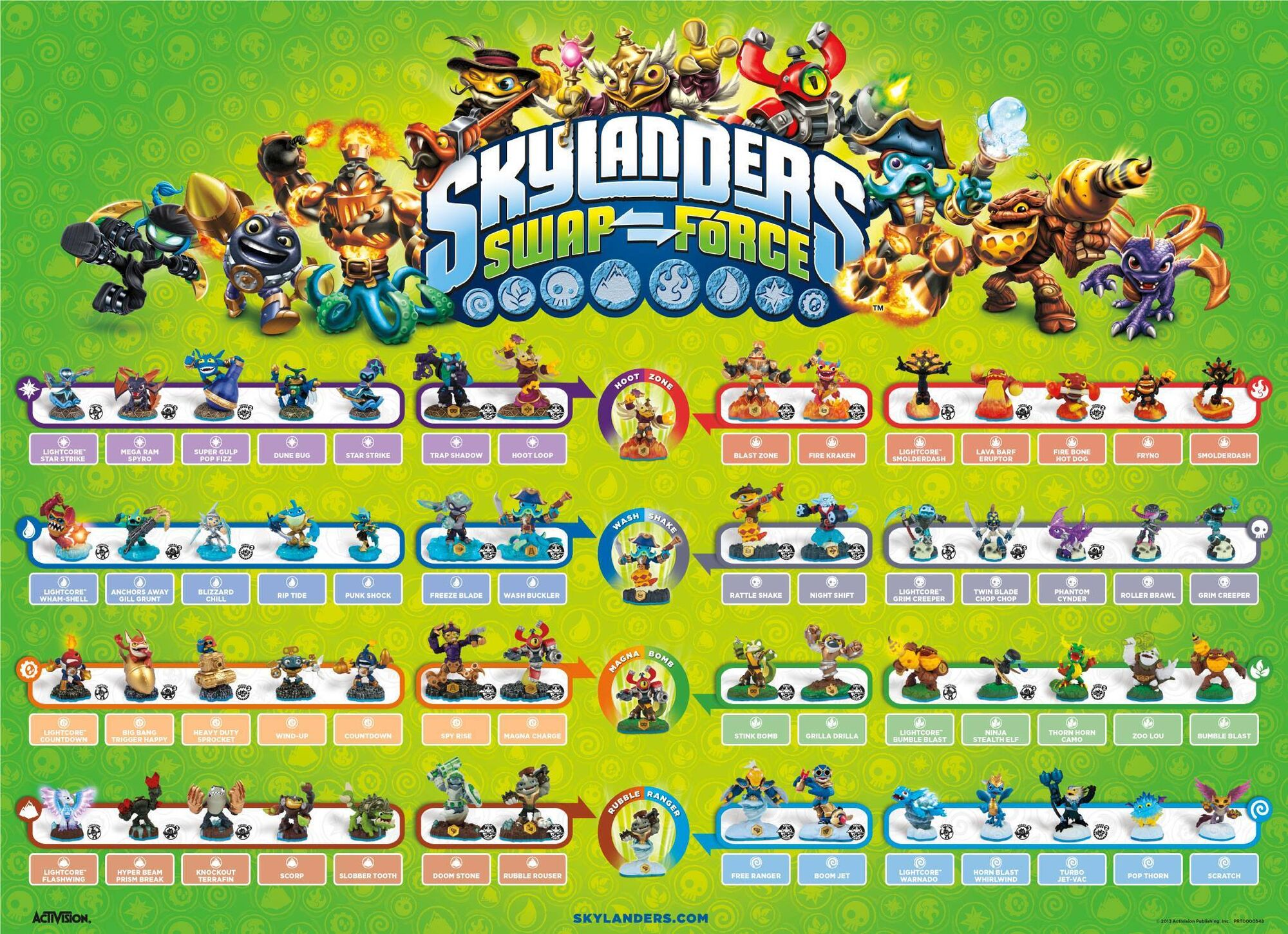 Image swap force skylanders wiki fandom powered by wikia - Tous les skylanders ...