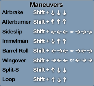 Maneuvers 2.4