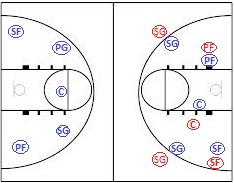 File:Player positions.jpg