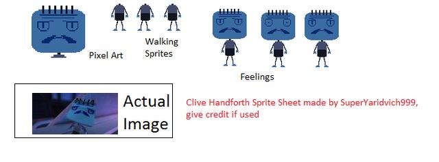 File:Clive Handforth.png