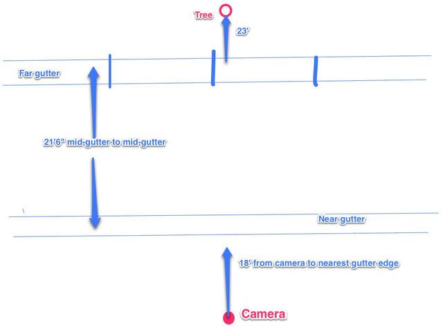 File:Metrics diagram.jpg