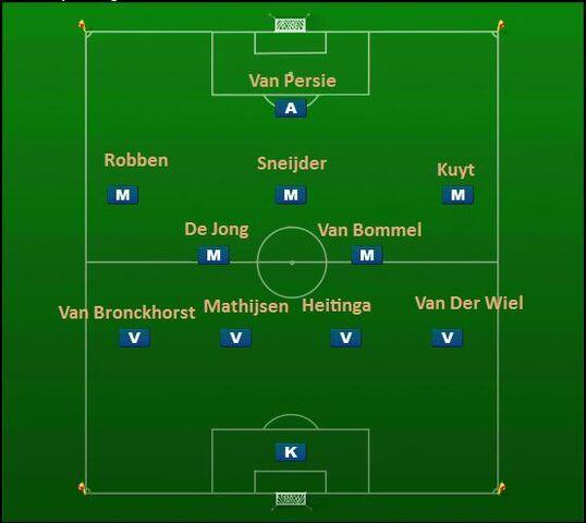 File:Team Netherlands.jpg