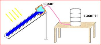 Solar Steamer