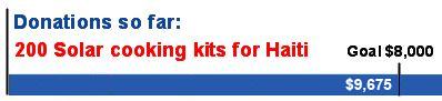 File:Haiti donations progress.jpg