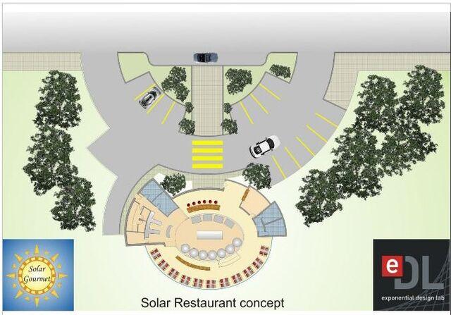 File:Solar Gourmet.jpg