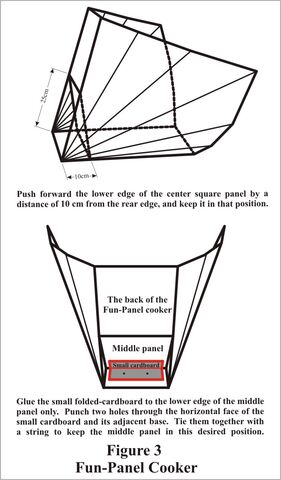 File:Fun-Panel Fig 3.jpg