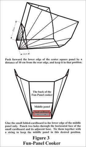 Archivo:Fun-Panel Fig 3.jpg