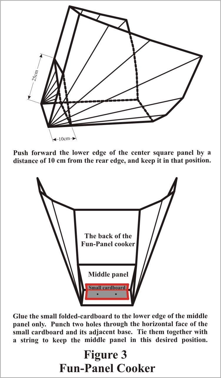 Fun-Panel Fig 3.jpg