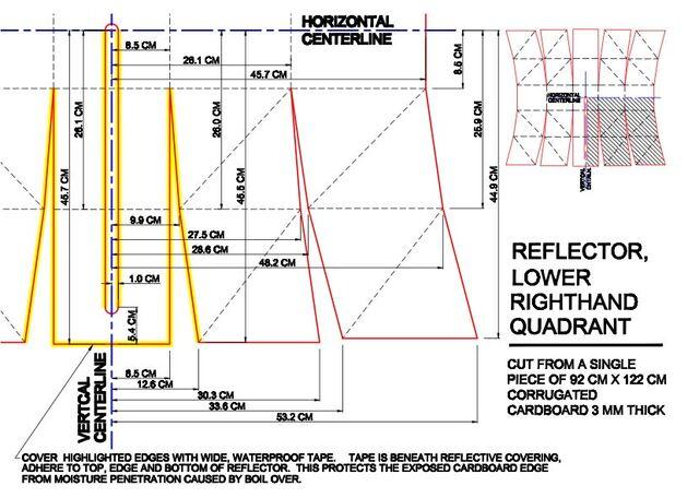 File:Robinson reflector template.jpg