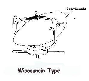 File:Solar-cooker-designs-wiscouncin type-F5.jpg