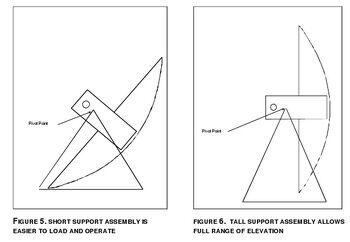 CTI cooker diagrams