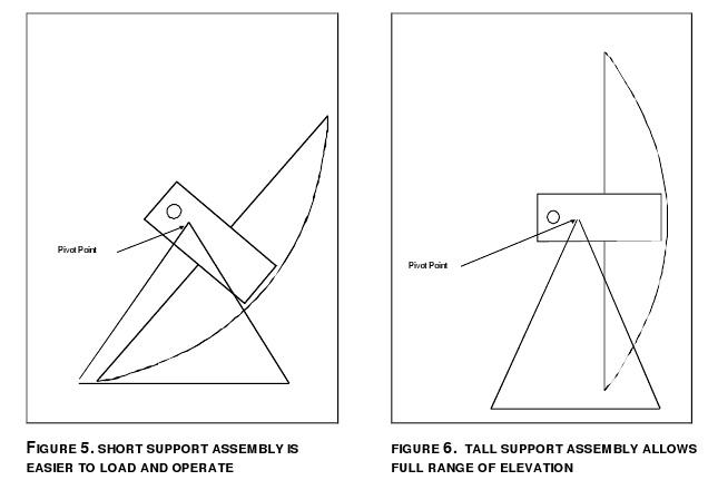 File:CTI cooker diagrams.jpg